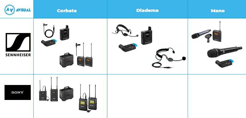 Micrófonos inalámbricos tipos