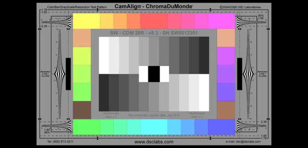 Carta Chroma Du Monde