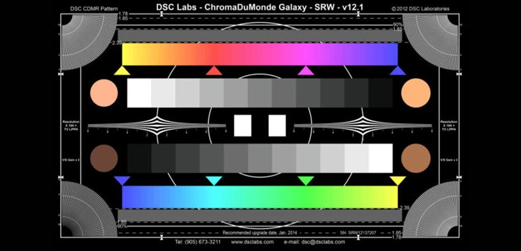 Carta Chroma Du Monde Galaxy