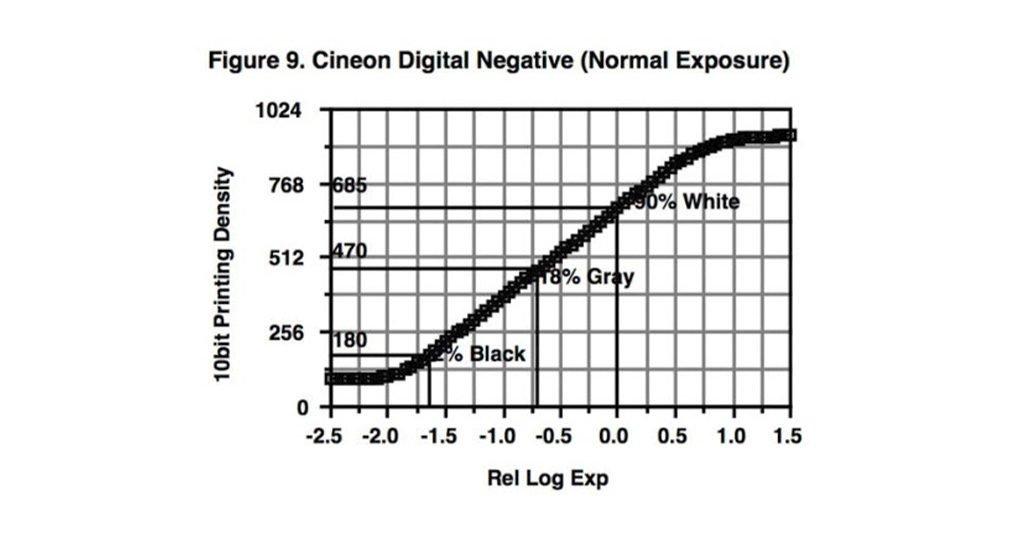 opticas de cine